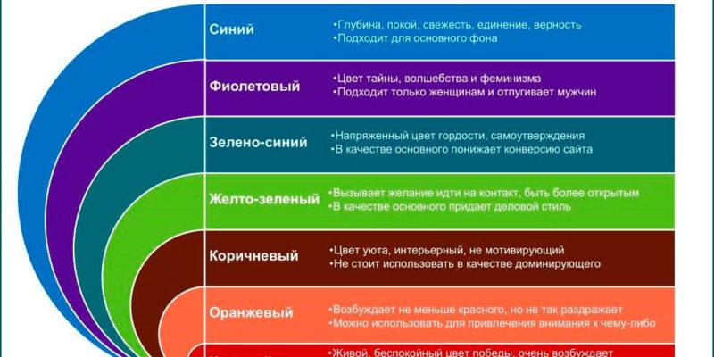 Психология, цвет и бумажный стакан – выбираем правильный